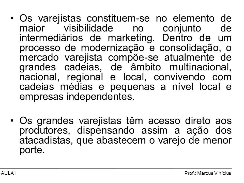 Prof.: Marcus ViníciusAULA : Os varejistas constituem-se no elemento de maior visibilidade no conjunto de intermediários de marketing. Dentro de um pr