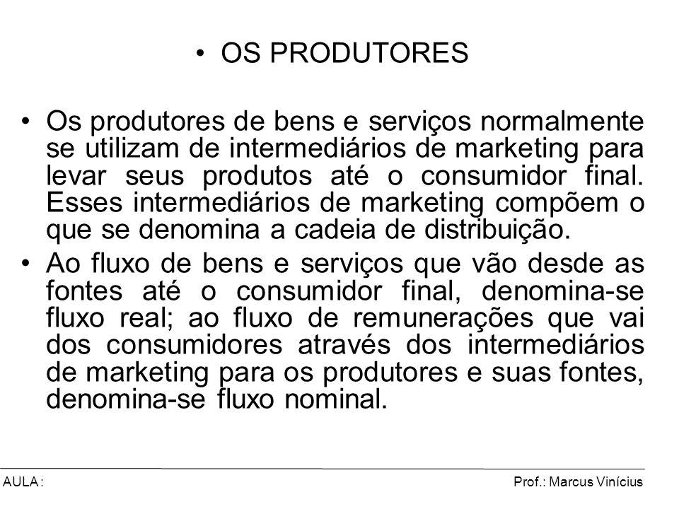 Prof.: Marcus ViníciusAULA : OS PRODUTORES Os produtores de bens e serviços normalmente se utilizam de intermediários de marketing para levar seus pro