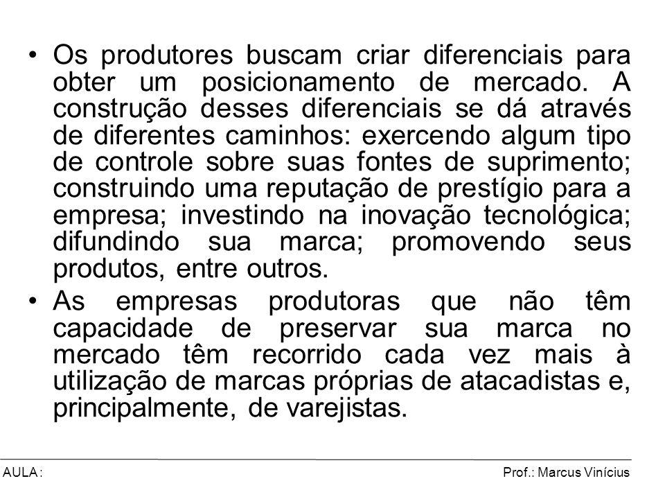 Prof.: Marcus ViníciusAULA : Os produtores buscam criar diferenciais para obter um posicionamento de mercado. A construção desses diferenciais se dá a