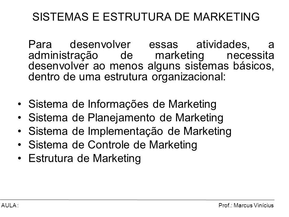 Prof.: Marcus ViníciusAULA : SISTEMAS E ESTRUTURA DE MARKETING Para desenvolver essas atividades, a administração de marketing necessita desenvolver a