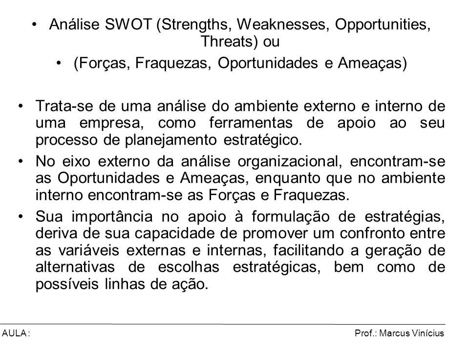 Prof.: Marcus ViníciusAULA : Análise SWOT (Strengths, Weaknesses, Opportunities, Threats) ou (Forças, Fraquezas, Oportunidades e Ameaças) Trata-se de