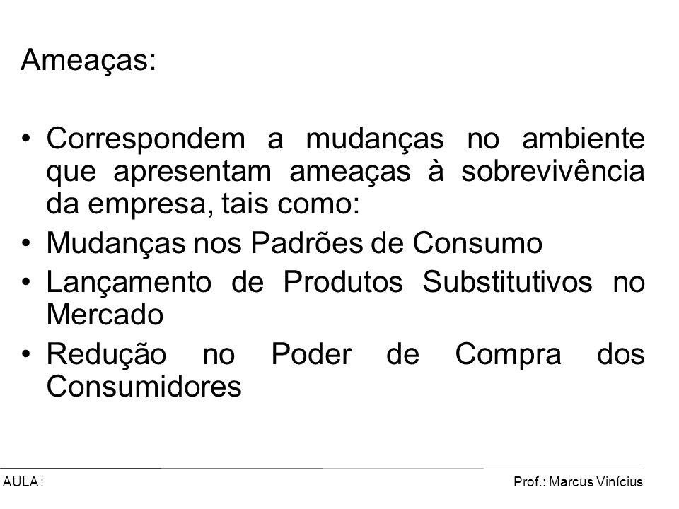 Prof.: Marcus ViníciusAULA : Ameaças: Correspondem a mudanças no ambiente que apresentam ameaças à sobrevivência da empresa, tais como: Mudanças nos P