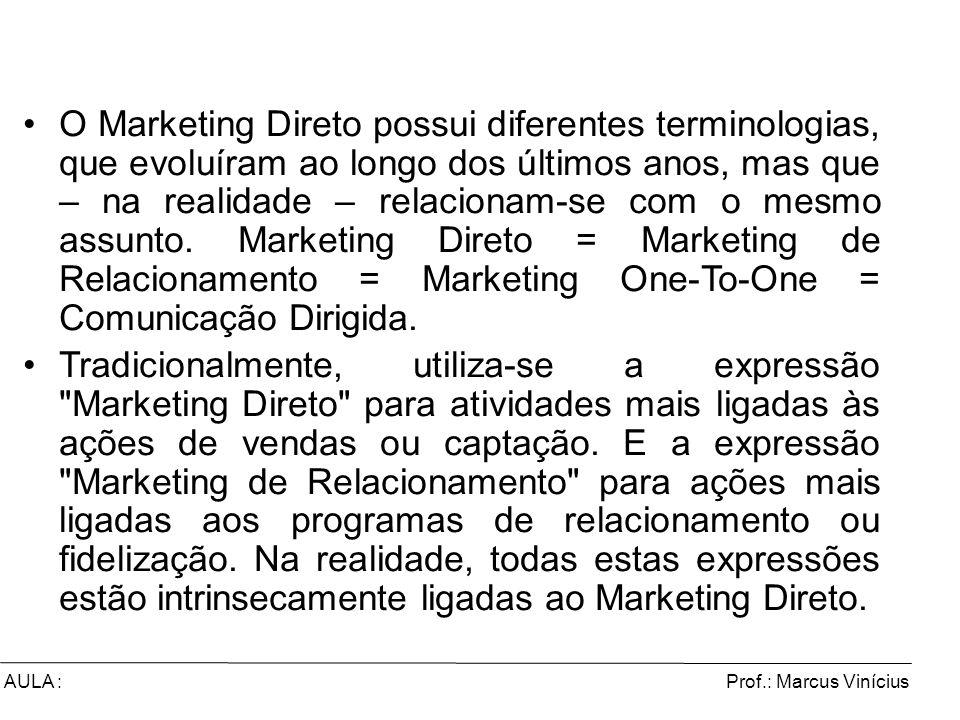 Prof.: Marcus ViníciusAULA : O Marketing Direto possui diferentes terminologias, que evoluíram ao longo dos últimos anos, mas que – na realidade – rel