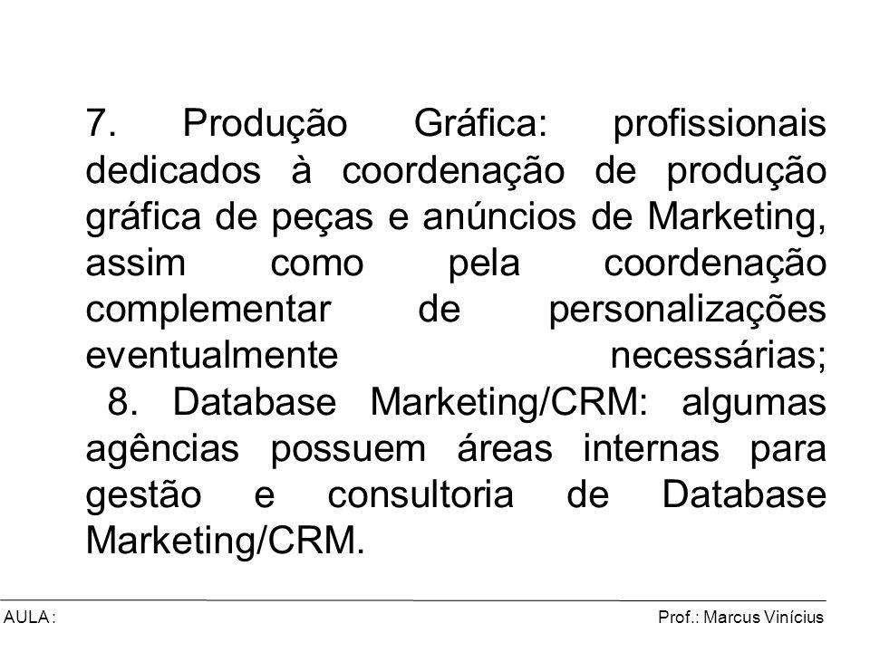 Prof.: Marcus ViníciusAULA : 7. Produção Gráfica: profissionais dedicados à coordenação de produção gráfica de peças e anúncios de Marketing, assim co