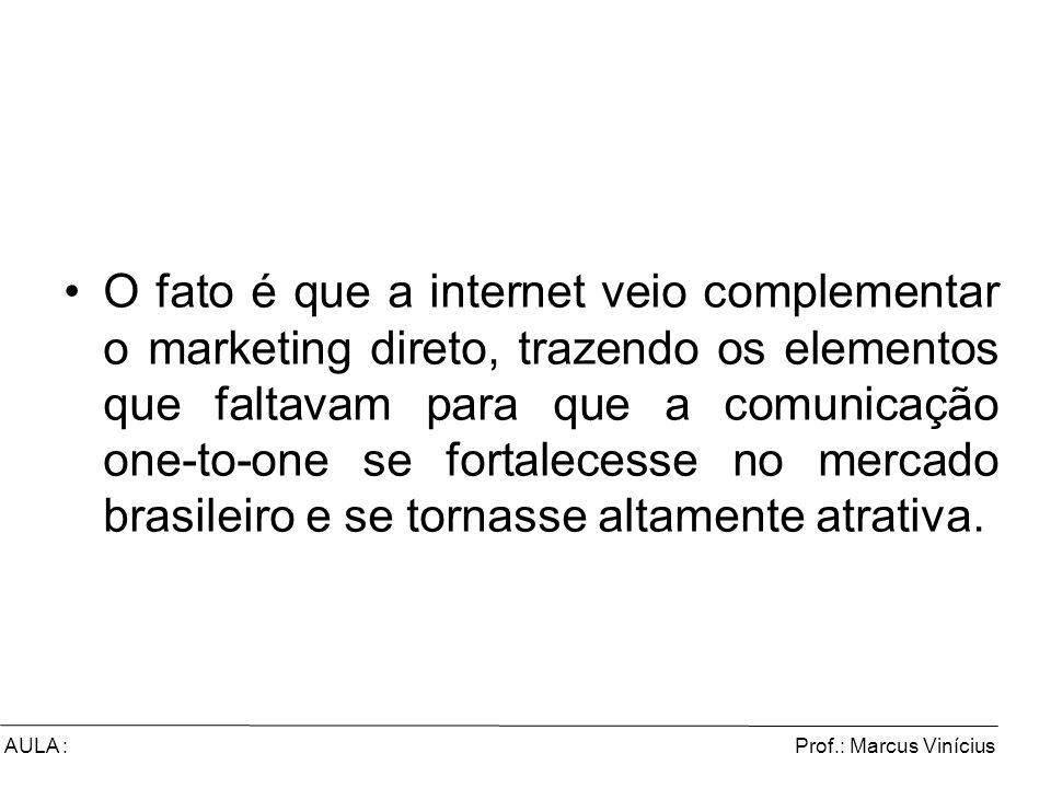 Prof.: Marcus ViníciusAULA : O fato é que a internet veio complementar o marketing direto, trazendo os elementos que faltavam para que a comunicação o