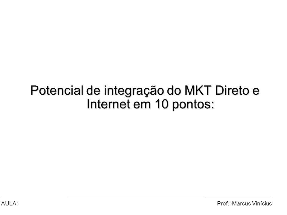 Prof.: Marcus ViníciusAULA : Potencial de integração do MKT Direto e Internet em 10 pontos: