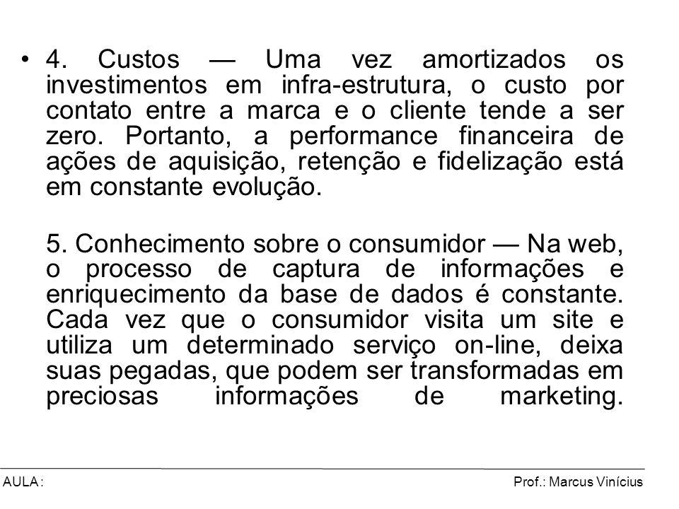 Prof.: Marcus ViníciusAULA : 4. Custos Uma vez amortizados os investimentos em infra-estrutura, o custo por contato entre a marca e o cliente tende a