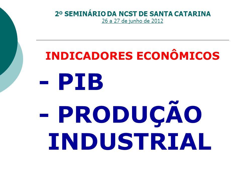2º SEMINÁRIO DA NCST DE SANTA CATARINA 26 a 27 de junho de 2012 INDICADORES ECONÔMICOS - PIB - PRODUÇÃO INDUSTRIAL