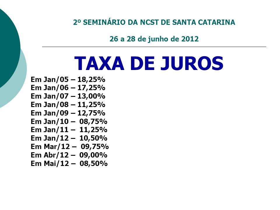 2º SEMINÁRIO DA NCST DE SANTA CATARINA 26 a 28 de junho de 2012 Em Jan/05 – 18,25% Em Jan/06 – 17,25% Em Jan/07 – 13,00% Em Jan/08 – 11,25% Em Jan/09