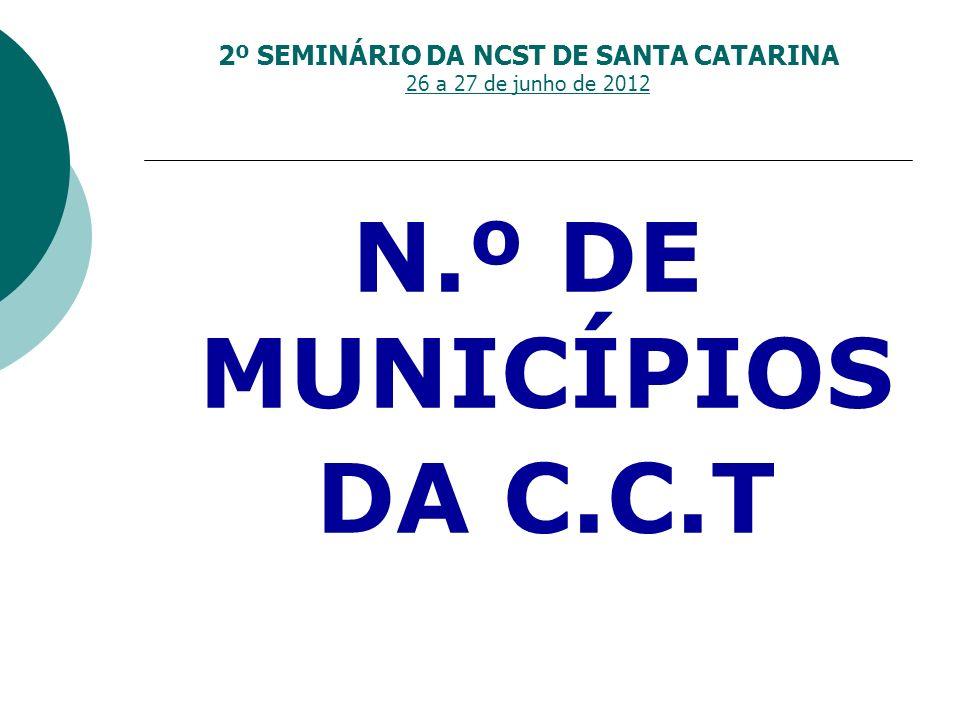 2º SEMINÁRIO DA NCST DE SANTA CATARINA 26 a 27 de junho de 2012 N.º DE MUNICÍPIOS DA C.C.T