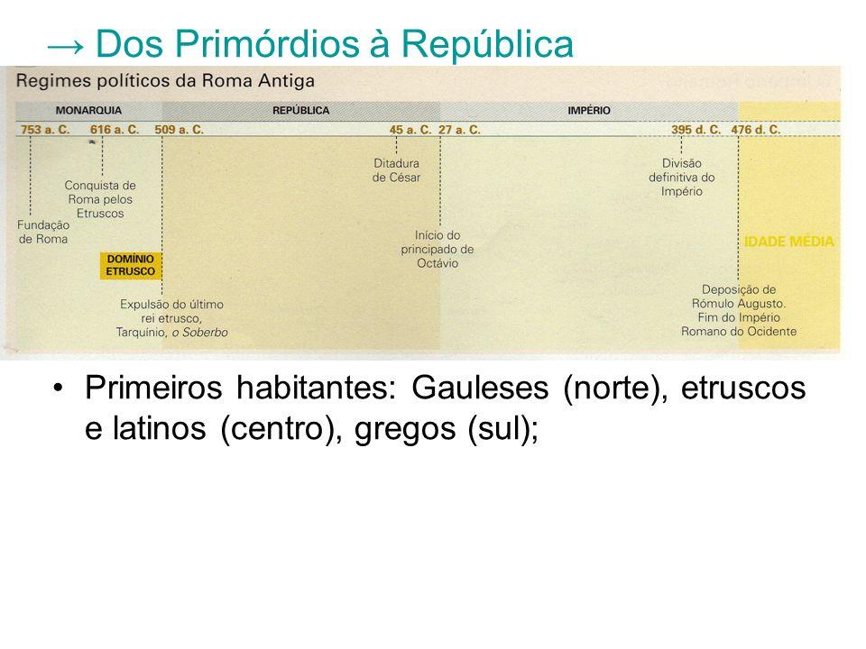 Dos Primórdios à República Primeiros habitantes: Gauleses (norte), etruscos e latinos (centro), gregos (sul);