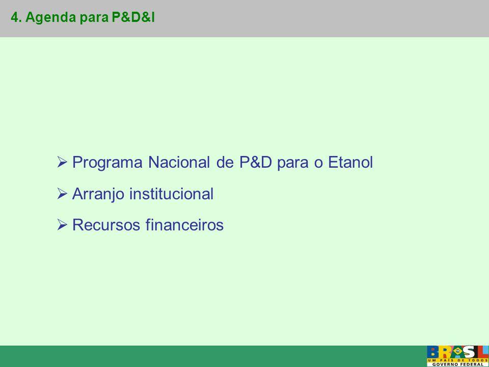 4. Agenda para P&D&I Programa Nacional de P&D para o Etanol Arranjo institucional Recursos financeiros