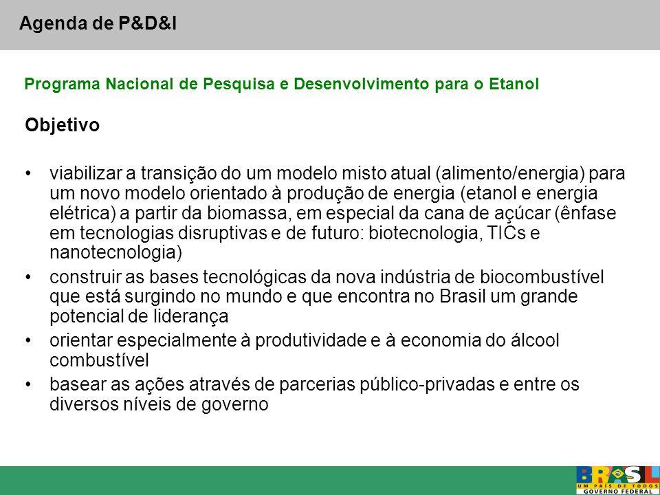 Agenda de P&D&I Objetivo viabilizar a transição do um modelo misto atual (alimento/energia) para um novo modelo orientado à produção de energia (etano