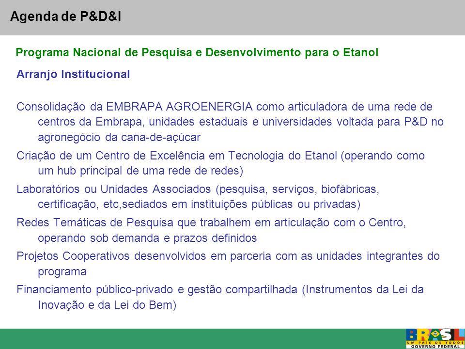Agenda de P&D&I Arranjo Institucional Consolidação da EMBRAPA AGROENERGIA como articuladora de uma rede de centros da Embrapa, unidades estaduais e un