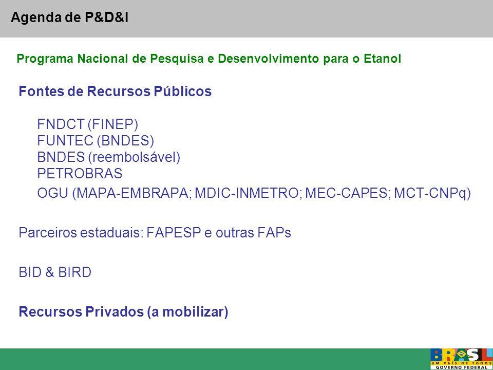 Fontes de Recursos Públicos FNDCT (FINEP) FUNTEC (BNDES) BNDES (reembolsável) PETROBRAS OGU (MAPA-EMBRAPA; MDIC-INMETRO; MEC-CAPES; MCT-CNPq) Parceiro