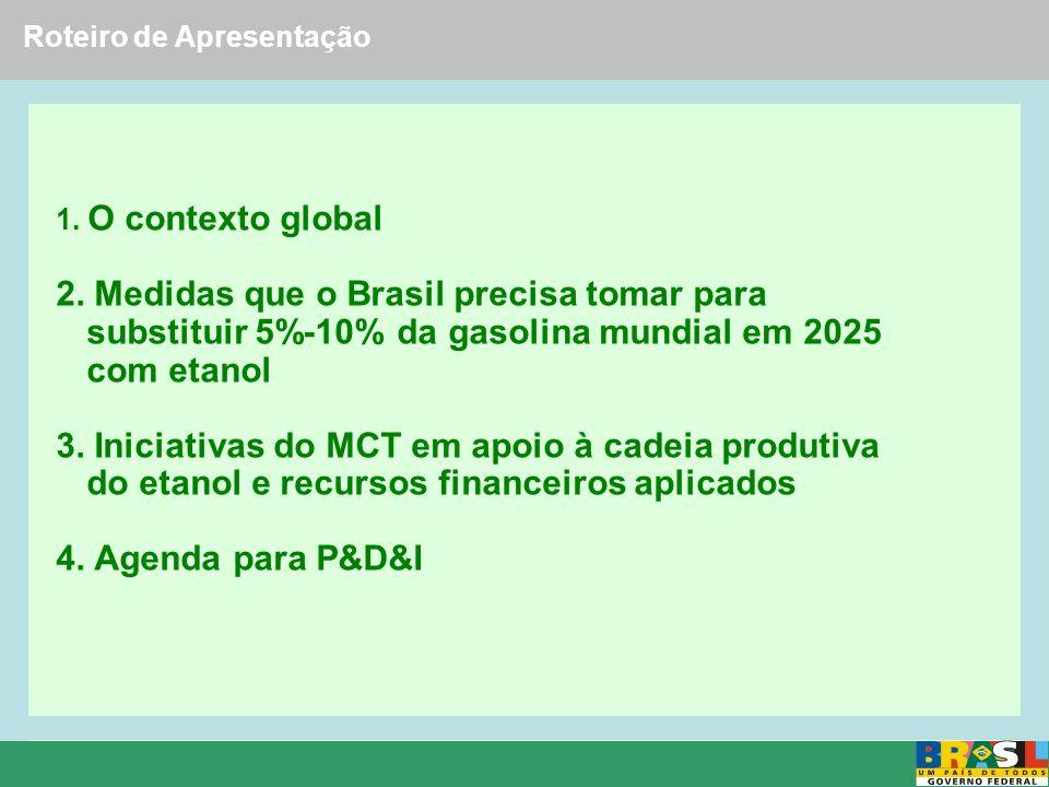 Roteiro de Apresentação 1. O contexto global 2. Medidas que o Brasil precisa tomar para substituir 5%-10% da gasolina mundial em 2025 com etanol 3. In