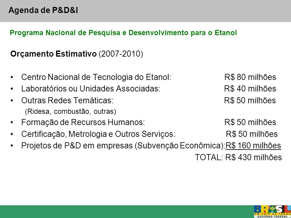 Agenda de P&D&I Orçamento Estimativo (2007-2010) Centro Nacional de Tecnologia do Etanol: R$ 80 milhões Laboratórios ou Unidades Associadas: R$ 40 mil