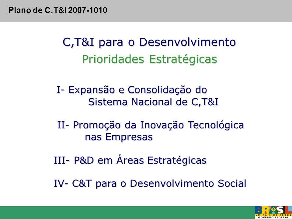 C,T&I para o Desenvolvimento Prioridades Estratégicas I- Expansão e Consolidação do I- Expansão e Consolidação do Sistema Nacional de C,T&I Sistema Na
