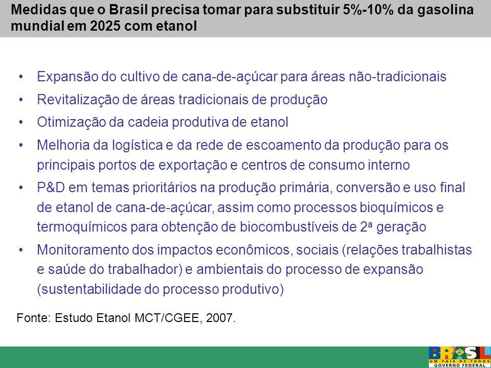 Áreas de expansão para produção de etanol: um modelo em estudo A2 A3 A5 A6 A7 A4 A9 A8 A10 A11 A12 A1 A16 A13 A14 A15 A17 Selecionadas de acordo com critérios agro- ecológicos e de forma a não concorrer com cultivos alimentares 2004 Área (10 6 ha) Soja 22 Milho 12 Cana de açúcar 6 Agricultura 60 Gado 200 Agricultura (potencial) 320 Fonte: Estudo Etanol MCT/CGEE, 2007.