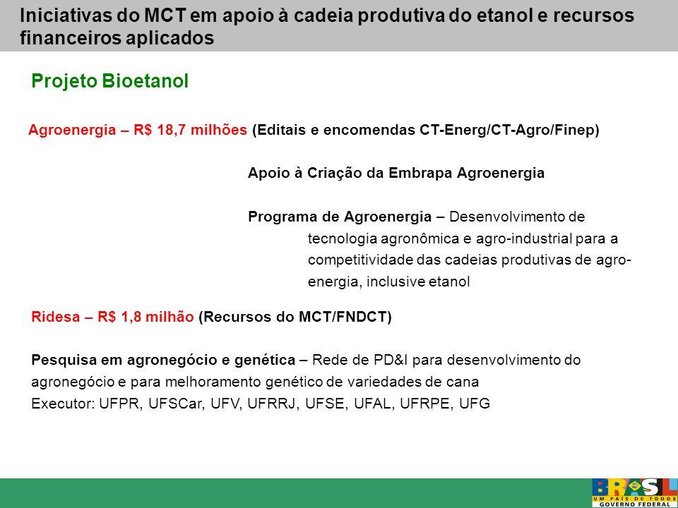 Projeto Bioetanol Iniciativas do MCT em apoio à cadeia produtiva do etanol e recursos financeiros aplicados Ridesa – R$ 1,8 milhão (Recursos do MCT/FN