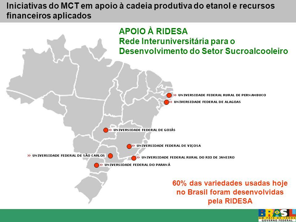 60% das variedades usadas hoje no Brasil foram desenvolvidas pela RIDESA APOIO À RIDESA Rede Interuniversitária para o Desenvolvimento do Setor Sucroa