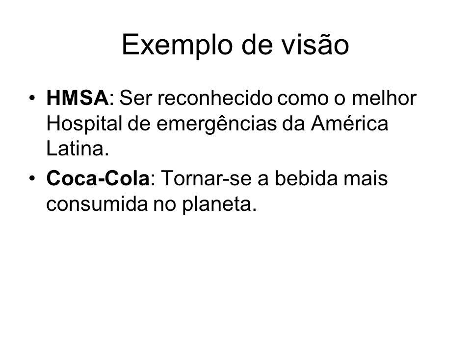Exemplo de visão HMSA: Ser reconhecido como o melhor Hospital de emergências da América Latina. Coca-Cola: Tornar-se a bebida mais consumida no planet
