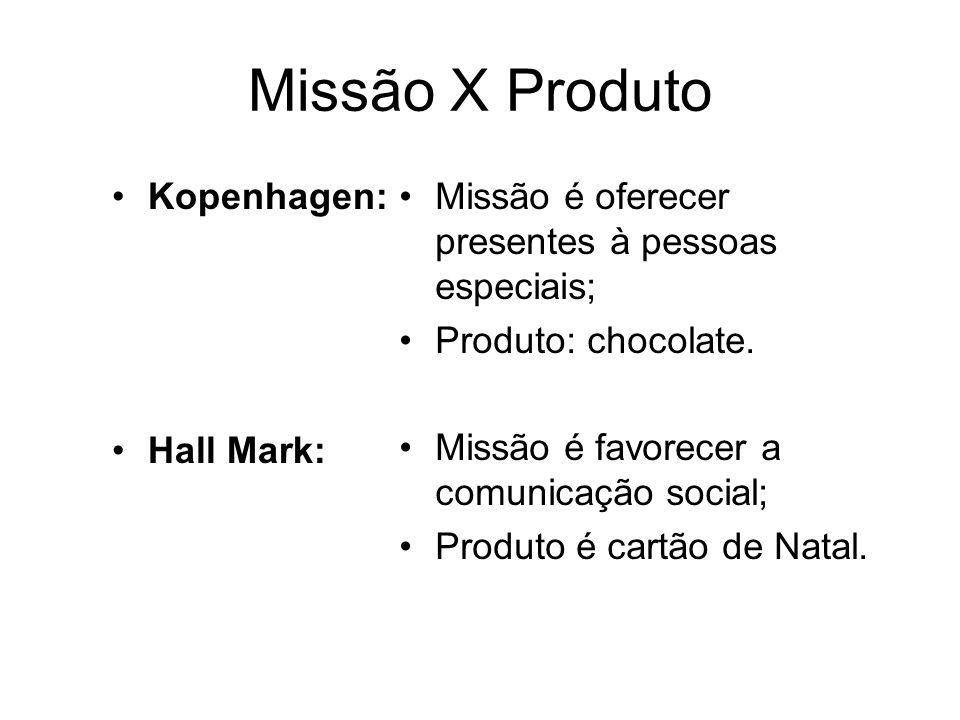 Missão X Produto Kopenhagen: Hall Mark: Missão é oferecer presentes à pessoas especiais; Produto: chocolate. Missão é favorecer a comunicação social;