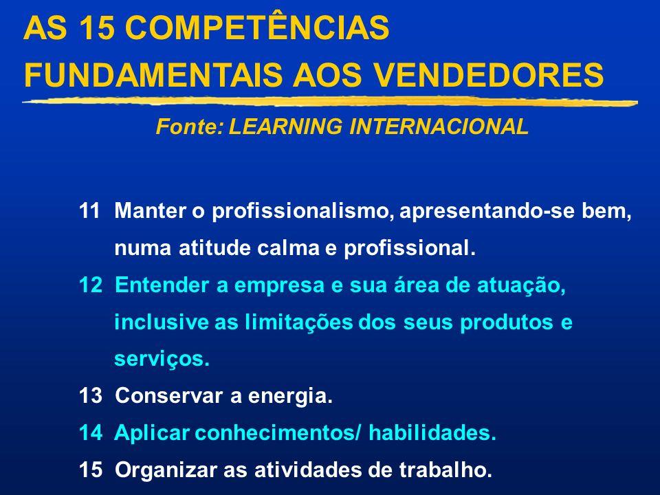 AS 15 COMPETÊNCIAS FUNDAMENTAIS AOS VENDEDORES Fonte: LEARNING INTERNACIONAL 6Estar sempre alerta para lidar com as informações rapidamente. 7Trabalha