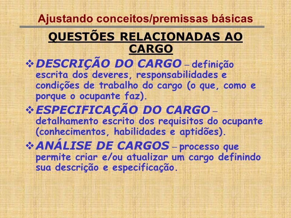 Ajustando conceitos/premissas básicas QUESTÕES RELACIONADAS AO CARGO DESCRIÇÃO DO CARGO – definição escrita dos deveres, responsabilidades e condições
