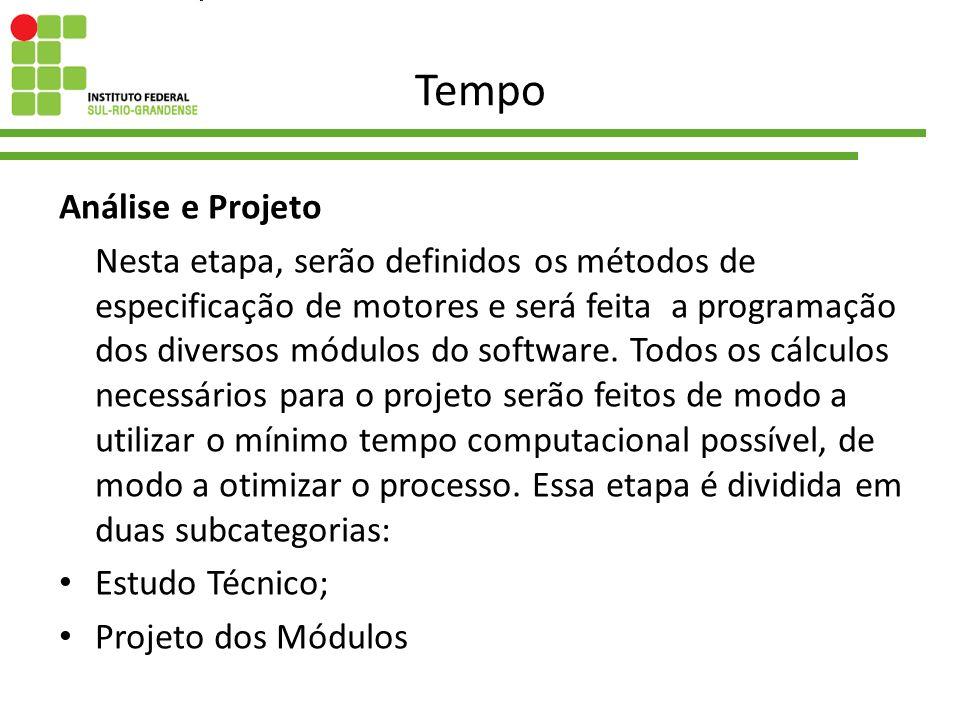 Tempo Análise e Projeto Nesta etapa, serão definidos os métodos de especificação de motores e será feita a programação dos diversos módulos do softwar