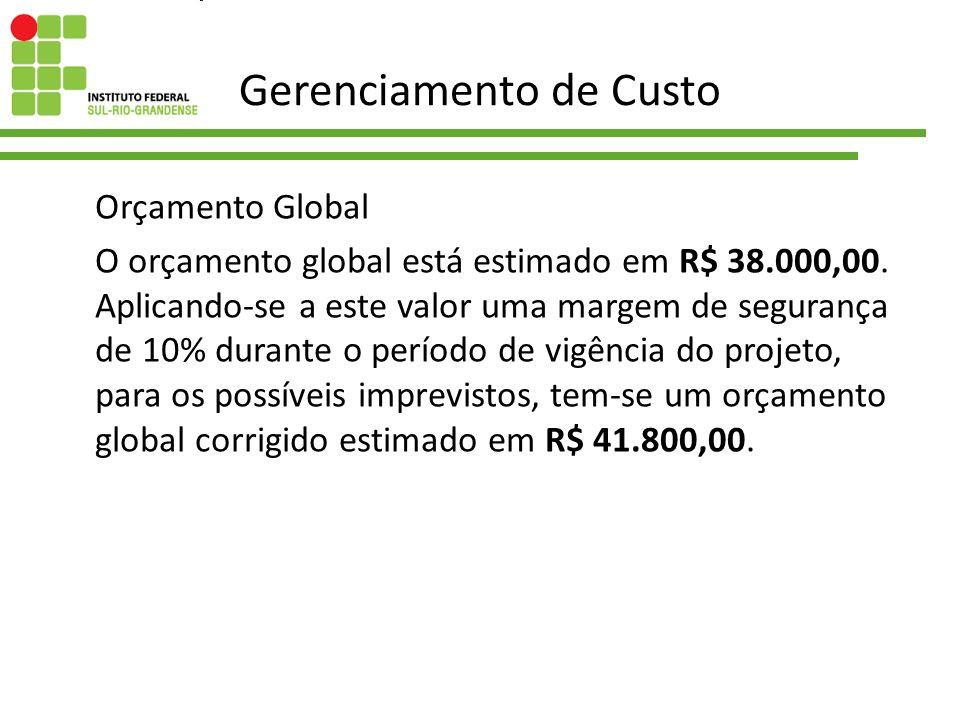 Gerenciamento de Custo Orçamento Global O orçamento global está estimado em R$ 38.000,00. Aplicando-se a este valor uma margem de segurança de 10% dur