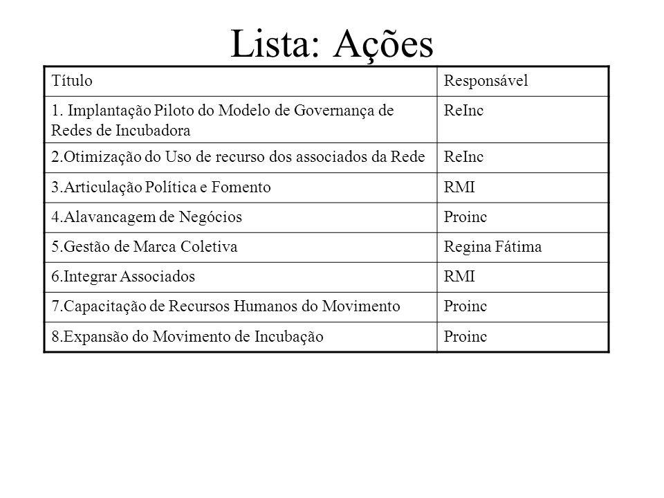 Lista: Ações TítuloResponsável 1. Implantação Piloto do Modelo de Governança de Redes de Incubadora ReInc 2.Otimização do Uso de recurso dos associado