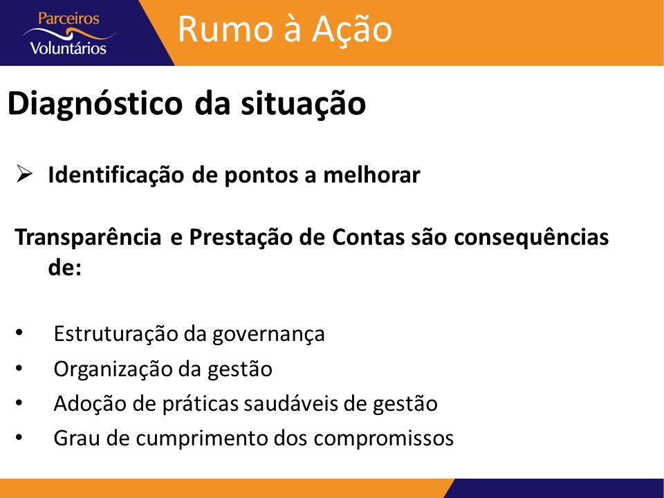 Rumo à Ação Identificação de pontos a melhorar Transparência e Prestação de Contas são consequências de: Estruturação da governança Organização da ges