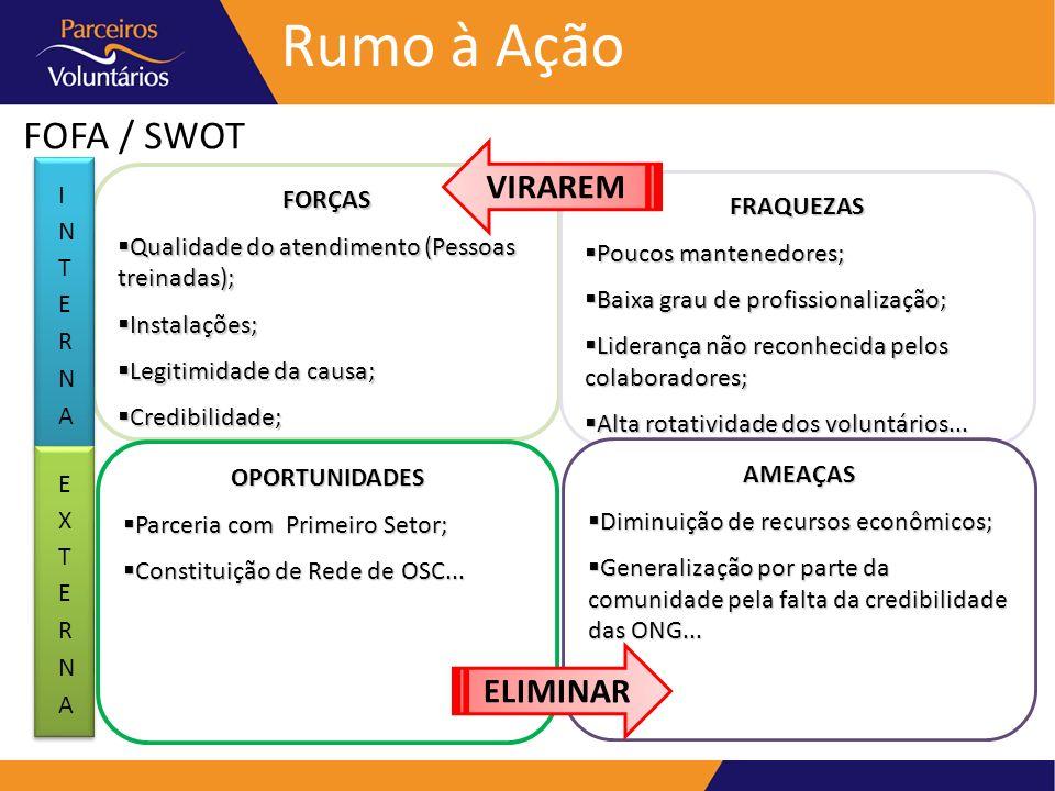 FOFA / SWOT Rumo à AçãoFORÇAS Qualidade do atendimento (Pessoas treinadas); Qualidade do atendimento (Pessoas treinadas); Instalações; Instalações; Le