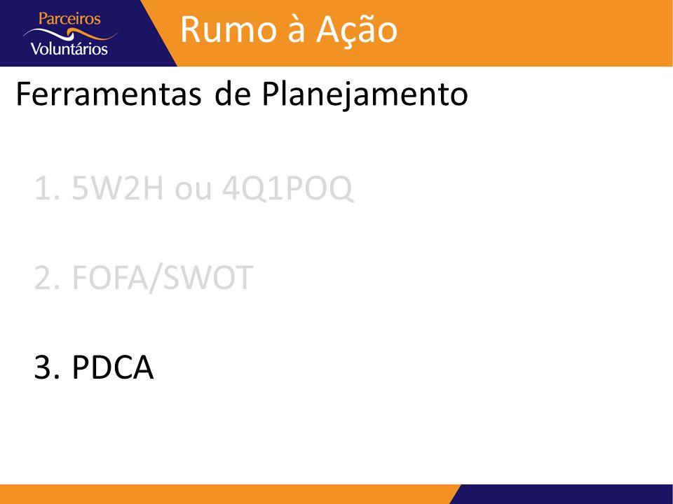 Ferramentas de Planejamento Rumo à Ação 1.5W2H ou 4Q1POQ 2.FOFA/SWOT 3.PDCA