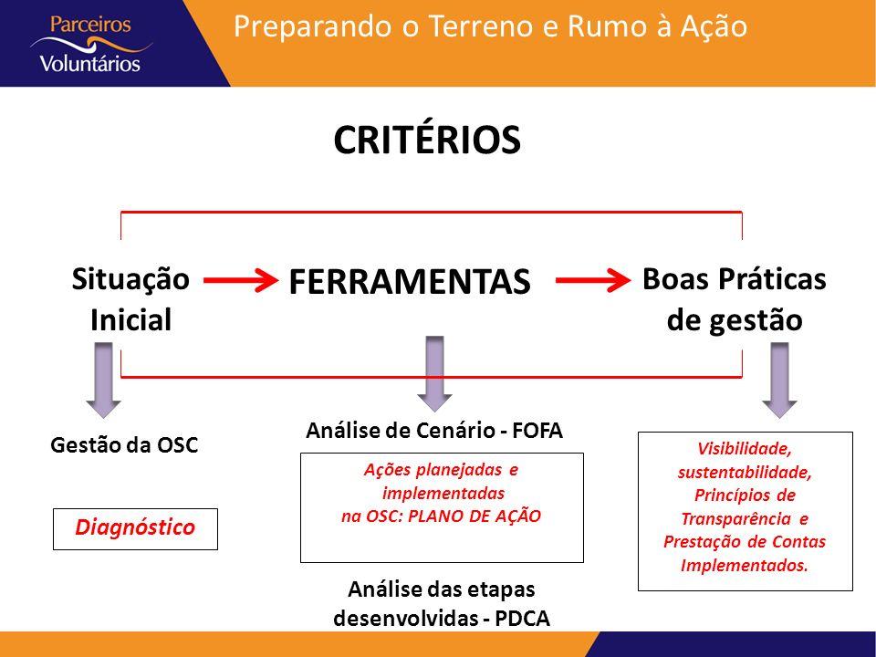 Preparando o Terreno e Rumo à Ação Situação Inicial FERRAMENTAS Boas Práticas de gestão CRITÉRIOS Diagnóstico Visibilidade, sustentabilidade, Princípi
