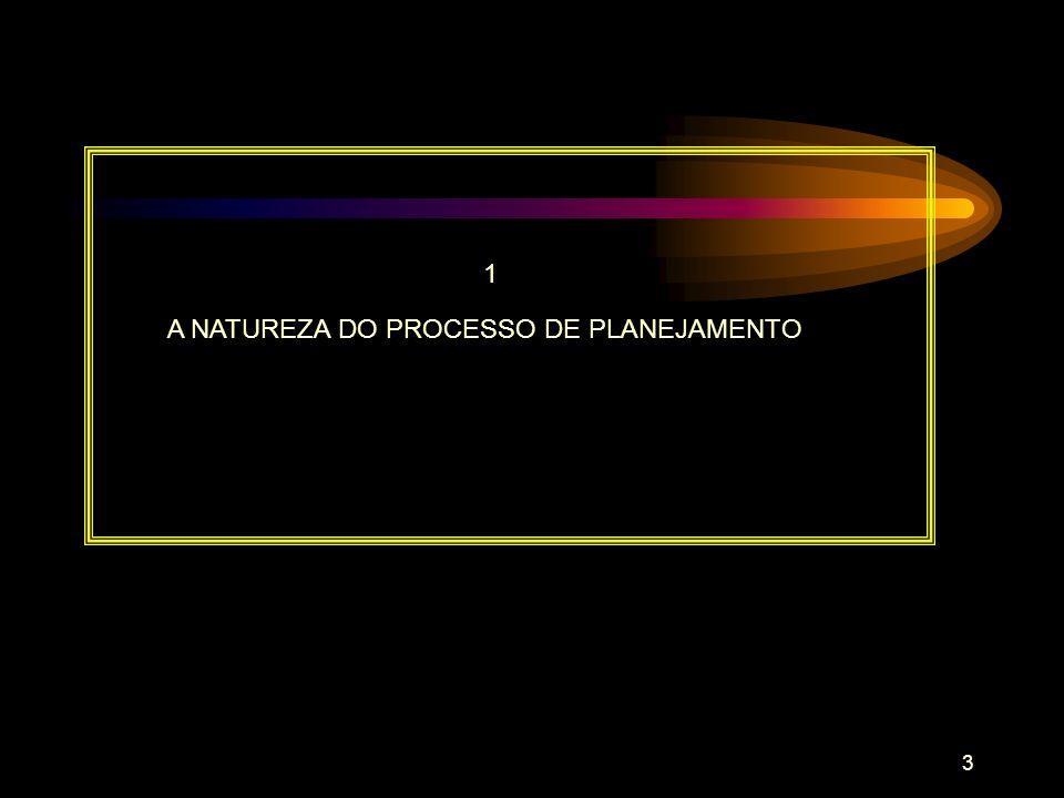 14 AS VÁRIAS FERRAMENTAS: O PLANEJAMENTO ESTRATÉGICO, TÁTICO E OS PROJETOS ANO *NÍVEL INTERMEDIÁRIO *MENOR INCERTEZA *LINGUAGEM OPERACIONAL *BASEADO NO PLANO ESTRATÉGICO *HORIZONTE *VOLTADO PARA O AMBIENTE EXTERNO *NÍVEL INSTITUCIONAL *LONGO PRAZO *RISCO E INCERTEZA MISSÃO OBJETIVOS DE LONGO PRAZO ESTRATÉGIAS PLANOS PD, INVESTIMENTOS E RH ORÇAMENTO PLANOS DE LONGO PRAZO