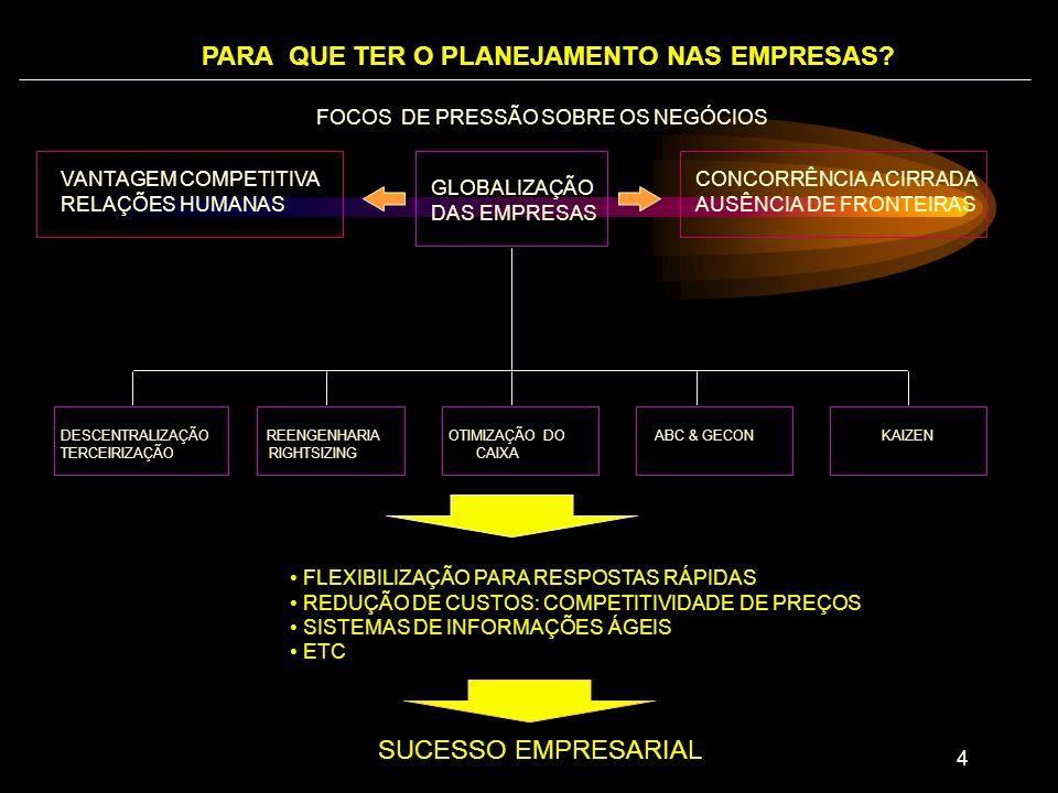 25 MODELO DE ANÁLISE DE ESTRATÉGIAS AS VÁRIAS FERRAMENTAS: O PLANEJAMENTO ESTRATÉGICO