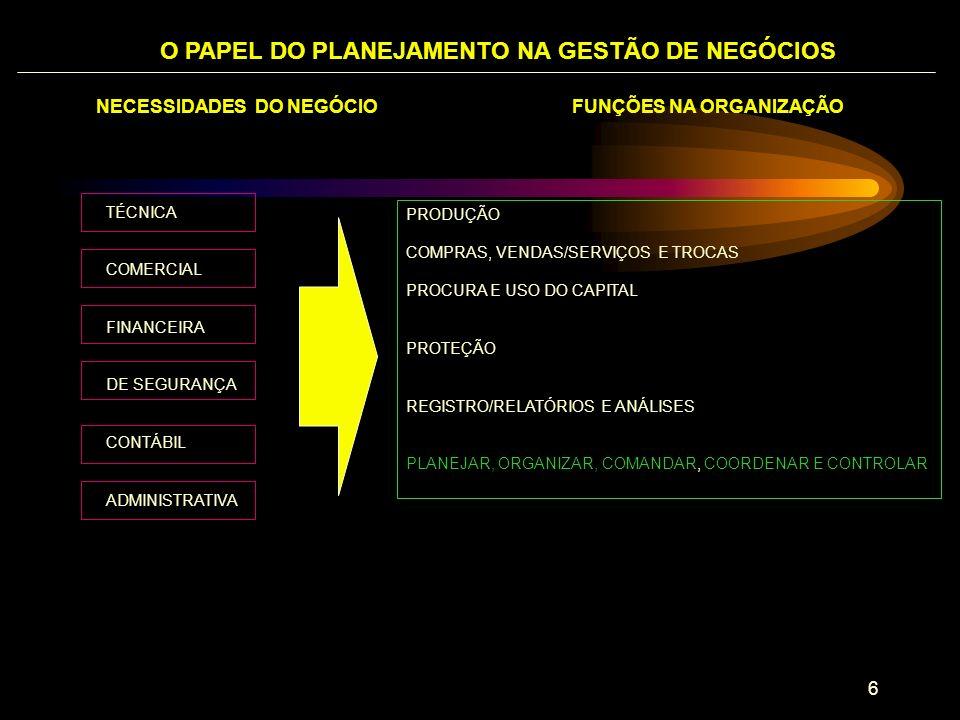 97 CONTABILIDADE CUSTOS FISCAL GERENCIAL PLANEJAMENTO ORÇAMENTO CONTROLE ORÇAMENTÁRIO ESTRATÉGICO INSTRUMENTOS IMPORTANTES NA MONTAGEM DO SISTEMA DE CONTROLE ORÇAMENTÁRIO