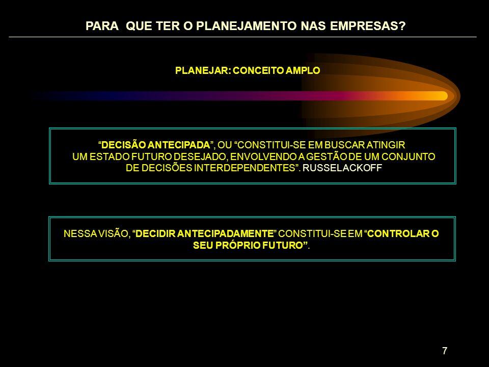 38 PRINCÍPIO DA ORIENTAÇÃO PARA OBJETIVOS PRETENDE CRIAR CONDIÇÕES DE AÇÕES VOLTADAS AO ATENDIMENTO DE OBJETIVOS ESPECÍFICOS ESTABELECE PADRÕES PREOCUPAÇÃO DE MENSURAÇÃO DE EFICIÊNCIA E CONTROLE DIRETRIZES GERAIS E OS PONTOS DE PARTIDA: ENFOQUE TOPDOWN