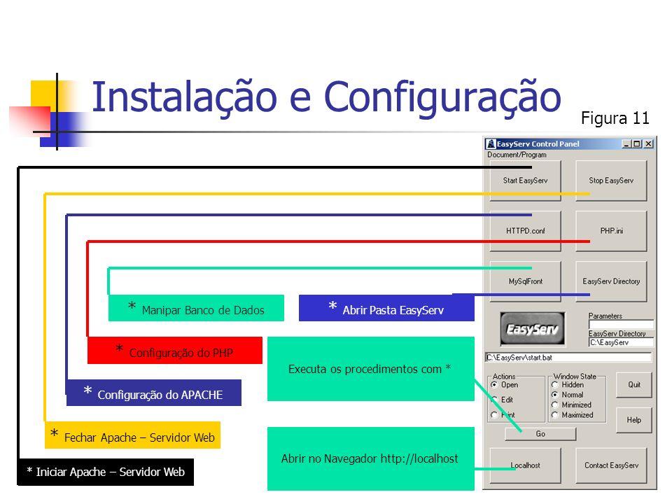 * Iniciar Apache – Servidor Web * Fechar Apache – Servidor Web * Configuração do APACHE * Configuração do PHP * Manipar Banco de Dados * Abrir Pasta E