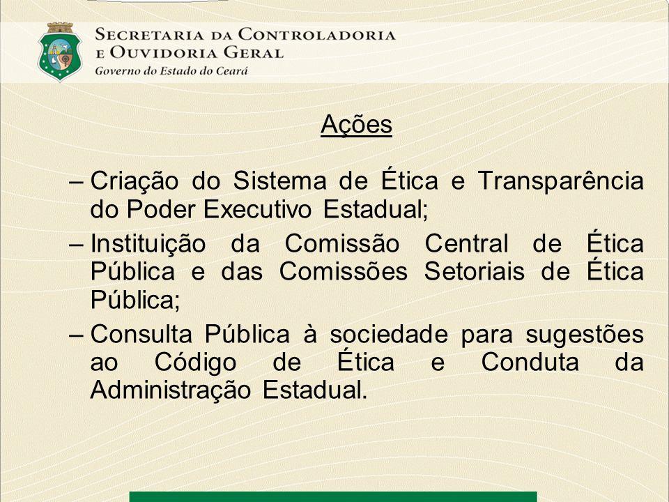 Ações –Criação do Sistema de Ética e Transparência do Poder Executivo Estadual; –Instituição da Comissão Central de Ética Pública e das Comissões Seto