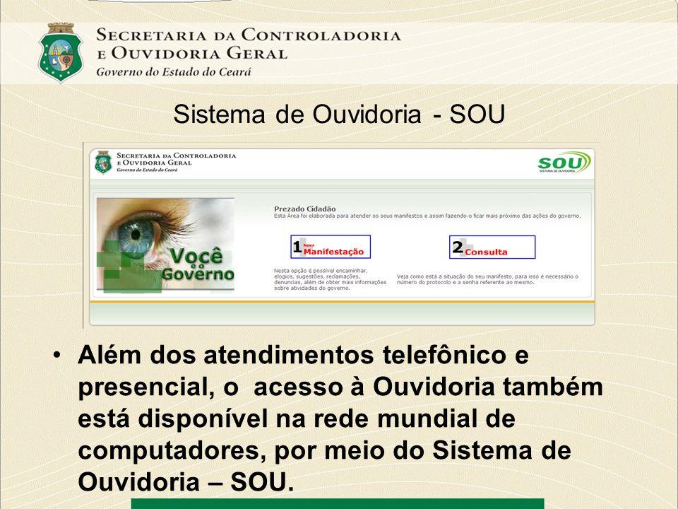 Sistema de Ouvidoria - SOU Além dos atendimentos telefônico e presencial, o acesso à Ouvidoria também está disponível na rede mundial de computadores,
