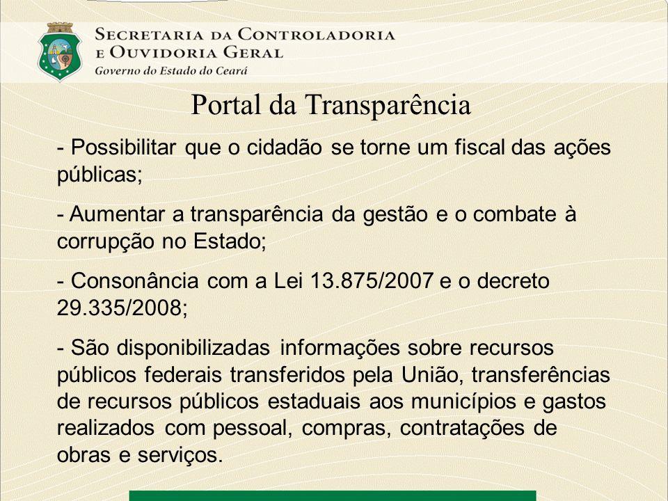 I – Contratos e Convênios II – Realização da Receita III - Execução da Despesa IV - Indicadores Fiscais V – Fale Conosco Estrutura do Portal da Transparência