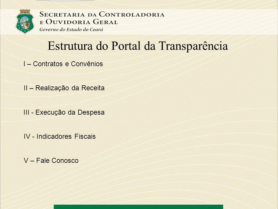 I – Contratos e Convênios II – Realização da Receita III - Execução da Despesa IV - Indicadores Fiscais V – Fale Conosco Estrutura do Portal da Transp