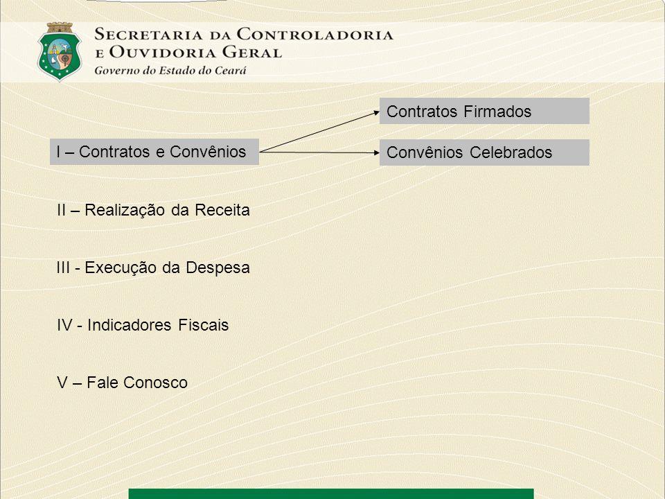 I – Contratos e Convênios II – Realização da Receita III - Execução da Despesa IV - Indicadores Fiscais V – Fale Conosco Contratos Firmados Convênios