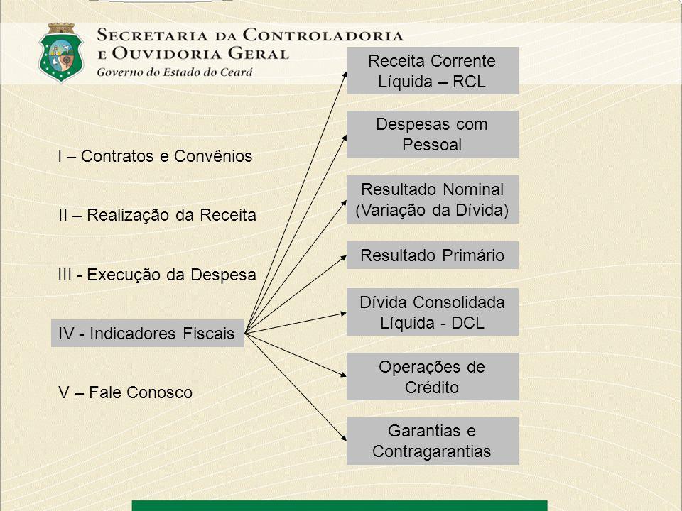 I – Contratos e Convênios II – Realização da Receita III - Execução da Despesa IV - Indicadores Fiscais V – Fale Conosco portaldatransparencia@secon.ce.gov.br
