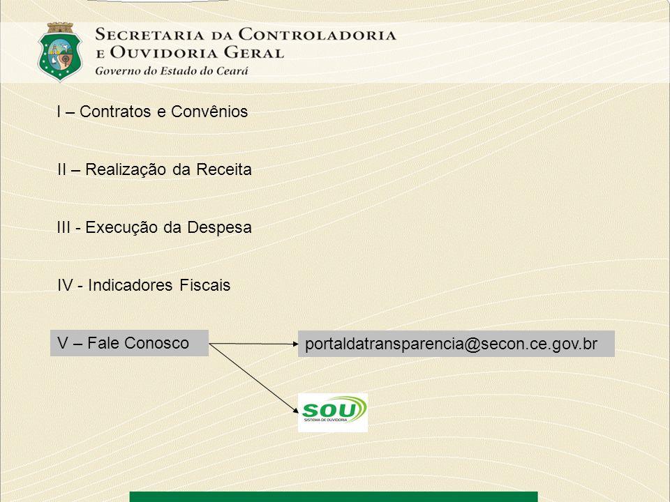 I – Contratos e Convênios II – Realização da Receita III - Execução da Despesa IV - Indicadores Fiscais V – Fale Conosco portaldatransparencia@secon.c