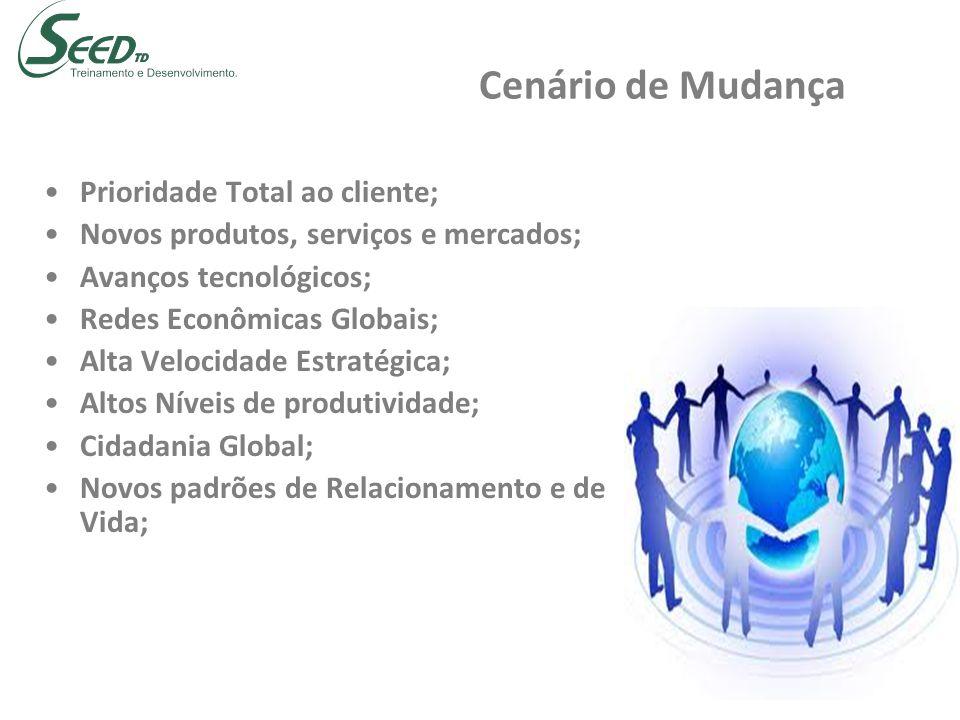 Cenário de Mudança Prioridade Total ao cliente; Novos produtos, serviços e mercados; Avanços tecnológicos; Redes Econômicas Globais; Alta Velocidade E