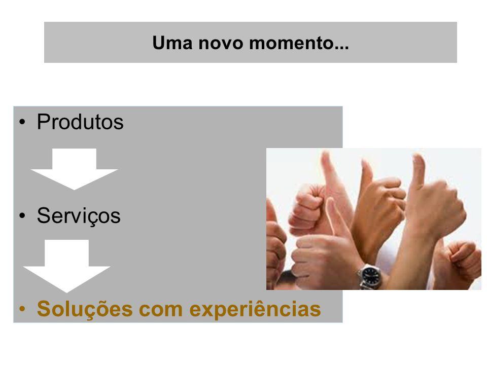 Uma novo momento... Produtos Serviços Soluções com experiências